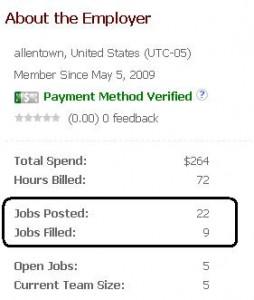 Колко обяви е публикувал и колко човека е наел въпросният работодател?