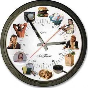 Тактики за по-добро управление на времето